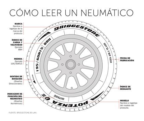 Leer Neumático